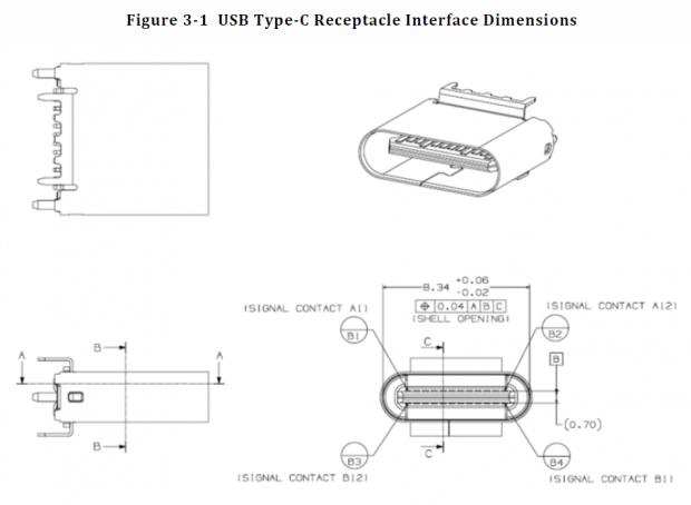 Auszüge aus der Spezifikation von USB Typ C. (Bilder: USB-IF)