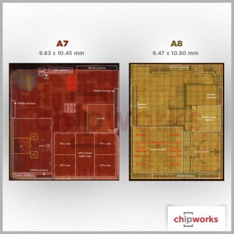 Dies von A7 und A8 im Vergleich. (Bild: Chipworks)