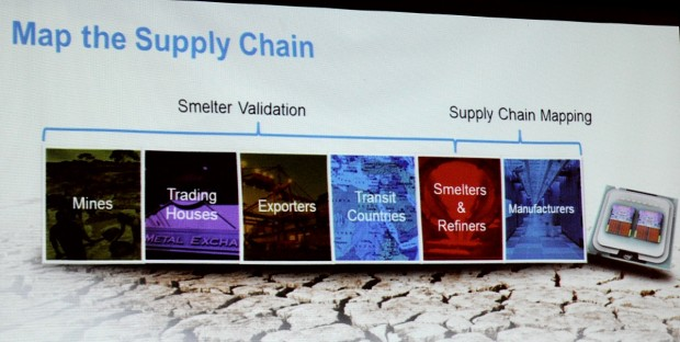 Intels Initiative für Vermeidung von Konfliktrohstoffen. (Folien: Intel, Fotos: Nico Ernst)