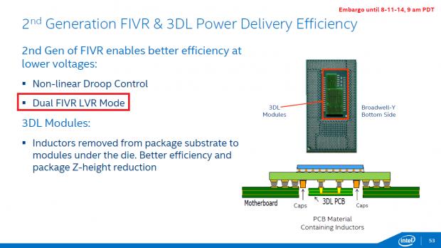 Broadwell mit LVR, um die FIVR zu umgehen (Bild: Intel)