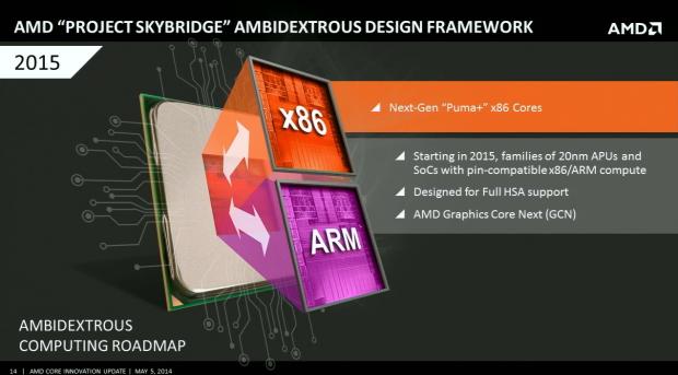 Beide nutzen Puma+ Kerne, eine GCN-Grafik und werden in 20 nm gefertigt. (Bild: AMD)