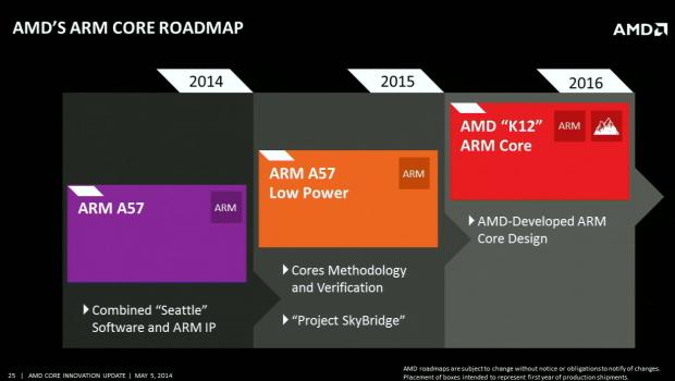 Fingerzeig auf Amur: Mehr A57-Kerne für Low-Power-Chips (Bild: AMD)