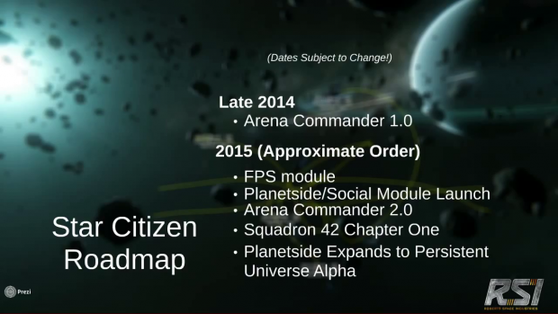 Star Citizen Roadmap 2015 (Bild: CIG)