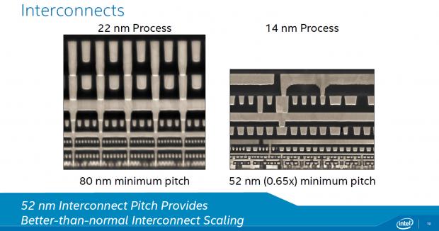Interconnect-Abstände bei 22nm und 14 nm (Bild: Intel)