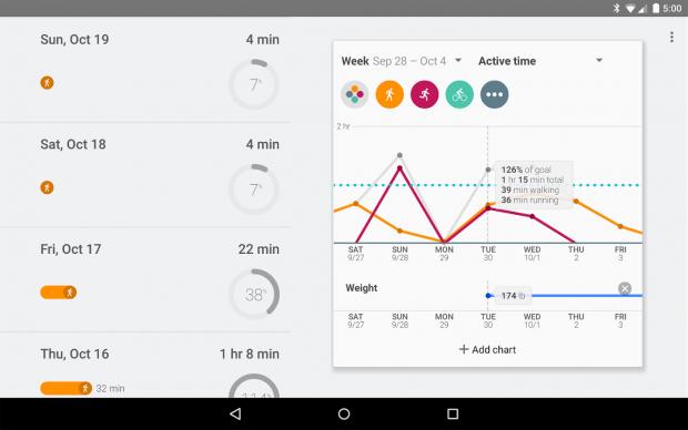 Google Fit (Bild: Google)