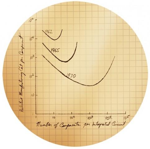 Gordon Moores erste Skizze von 1965 zur Integration von Schaltelementen. (Bild: Intel)