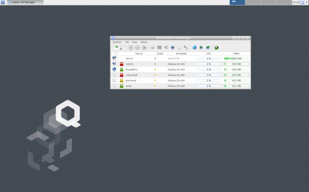 Die Benutzeroberfläche von Qubes nach dem ersten Start (Screenshots: Golem.de)