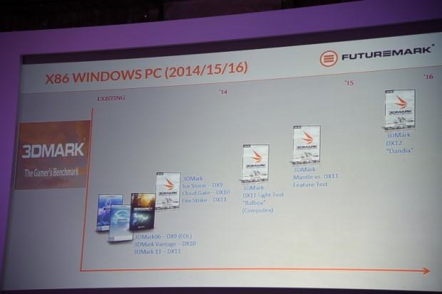 Roadmap für den 3DMark (Bild: AMD)