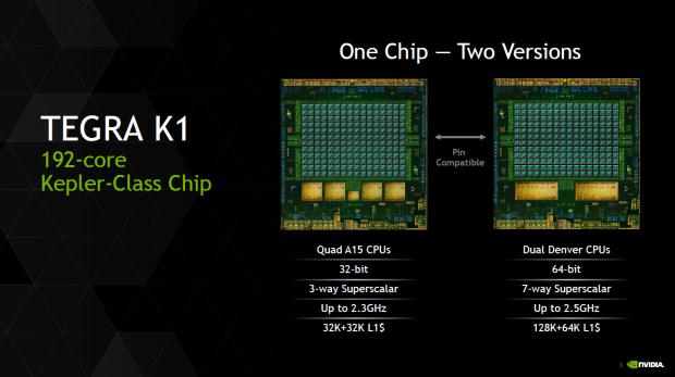 Tegra K1 als 32- und 64-Bit-Version (Bild: Nvidia)