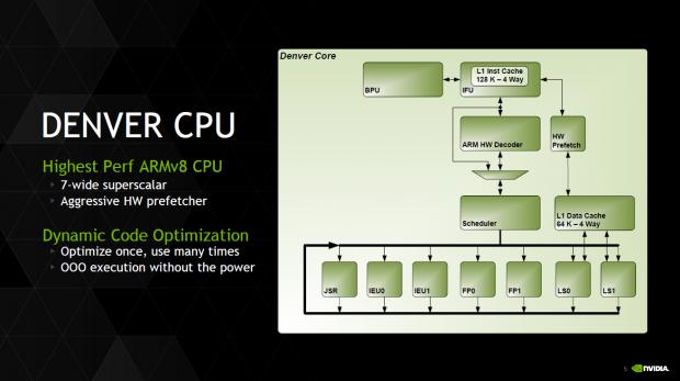 Das CPU-Design des K1-Denver ist 7fach skalar ausgelegt. (Bild: Nvidia)