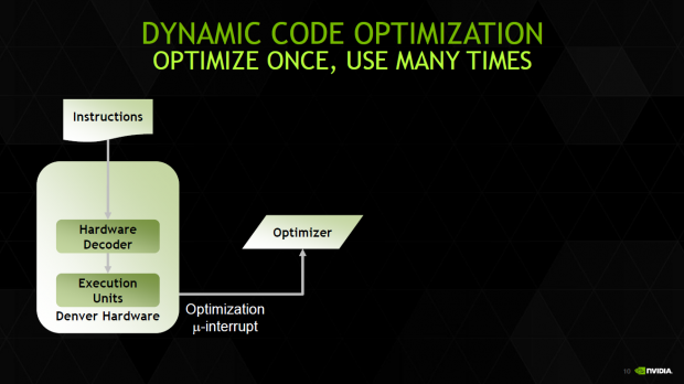 Dynamic Code Optimization (Bild: Nvidia)