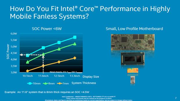 Der Core M kann auf 3,5 über 4,5 bis 6 Watt eingestellt werden. (Bild: Intel)