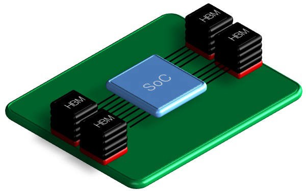 Schematische Darstellung von HBM und einem System-on-a-Chip (Bild: Hynix)
