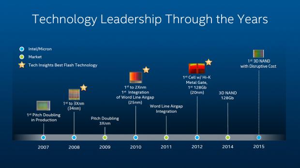 Intel und Micron entwickeln gemeinsam das 3D-NAND. (Bild: Intel)