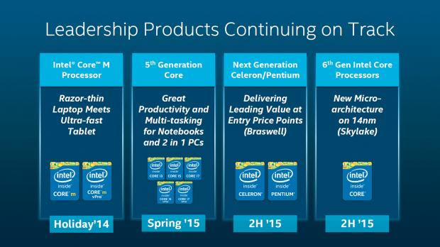 Roadmap für Note- und Ultrabooks sowie 2-in-1-Geräte mit Core-Chips (Bild: Intel)