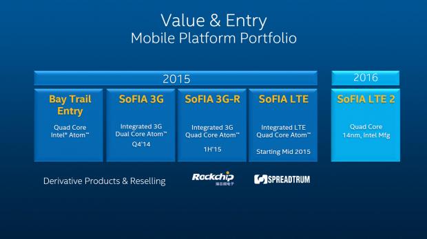 Roadmap für günstige 2-in-1-Geräte, Tablets und Smartphones (Bild: Intel)