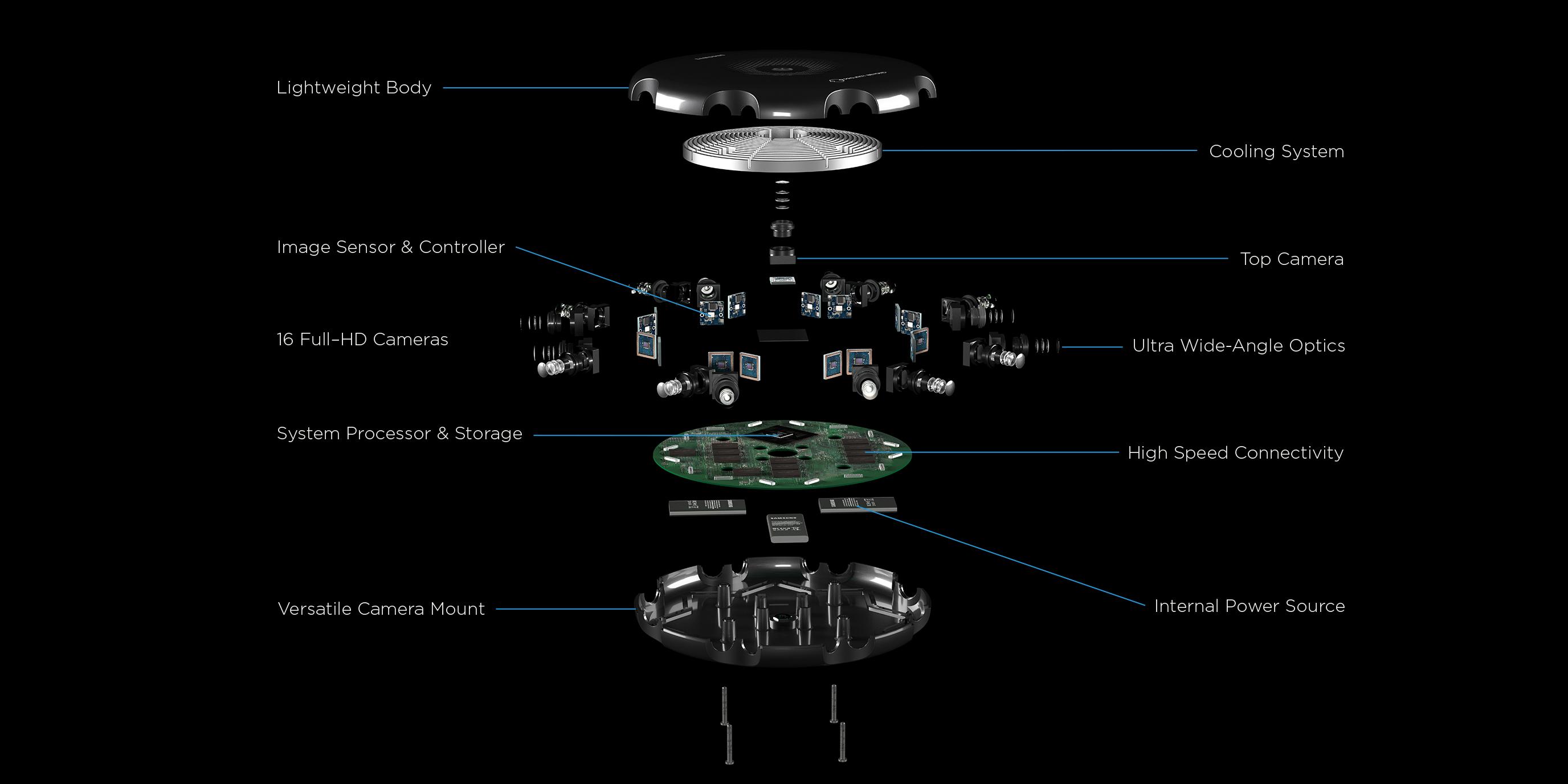 Project Beyond: Frisbee-Kamera für Samsungs Gear VR - Samsung Project Beyond (Bild: Samsung)
