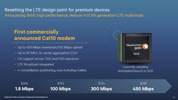 Das Gobi 9x45 ist ein LTE-Modem, das aber ... (Folien: Qualcomm)