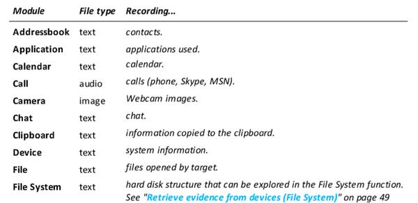 Hacking Team: Handbücher zeigen Infektion über Code ...