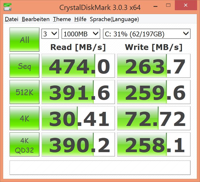 Yoga 3 Pro Convertible im Test: Flach, leicht, hochauflösend, kurzatmig - Transfer-Raten der SSD (Screenshot: Golem.de)