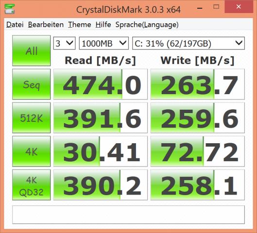 Transfer-Raten der SSD (Screenshot: Golem.de)