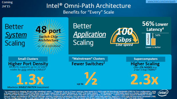 Omni Path (Bild: Intel)