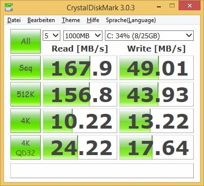 Die Samsung eMMC liest flott (Screenshot: Golem.de)