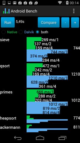 Unsere Benchmarks bestätigen die Angaben von Google, dass sich beim Versionssprung von Android 4.4 auf... (Screenshots: Golem.de)