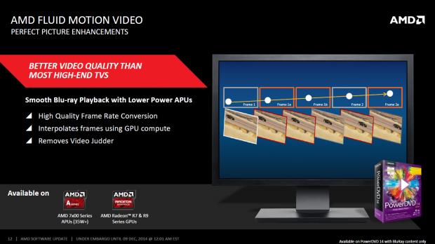 Neue Funktionen von Catalyst Omega (Folien: AMD)