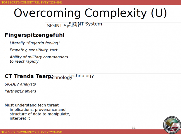 Die Definition von Fingerspitzengefühl der NSA (Folie: Spiegel/Screenshot: Golem.de)