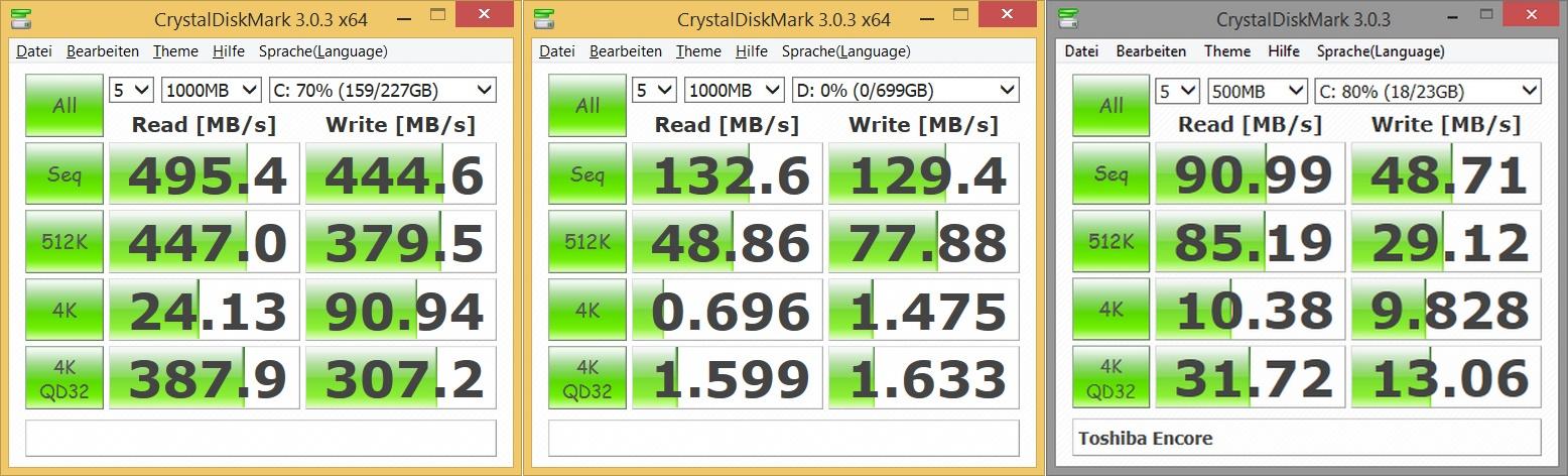 Kaufberatung: Worauf es bei einem Notebook ankommt - Datentransfer-Raten einer SSD, HDD und eMMC (Bild: Golem.de)