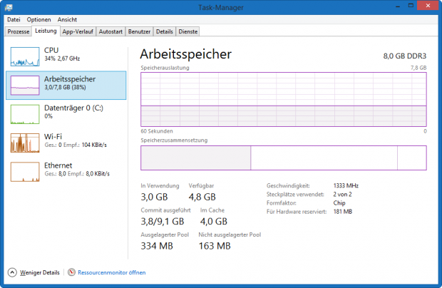 Auch ohne Bild- oder Videobearbeitung sind 4 oder besser 8 GByte sinnvoll. (Bild: Golem.de)