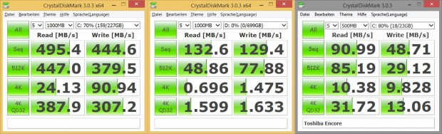 Datentransfer-Raten einer SSD, HDD und eMMC (Bild: Golem.de)