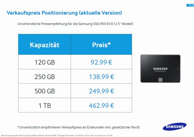 Samsung stellt die 850 Pro vor. (Folien: Samsung)