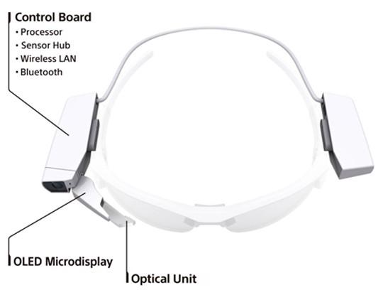 Sonys neue Datenbrille Smart Eyeglass Attach lässt sich einfach auf eine normale Brille montieren. (Bild: Sony)
