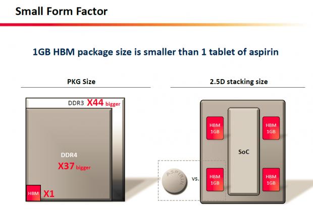 Größenvergleich von DDR4 und HBM (Bild: SK Hynix)