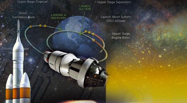Am 4. Dezember 2014 startet das Raumfahrzeug Orion zum Erstflug (Bild: Nasa/Screenshot: Golem.de)