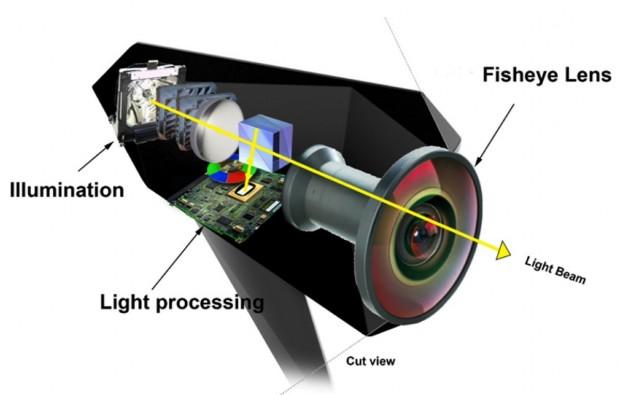 Innenleben des Projektors.(Bild: Catopsys)