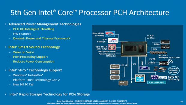 Broadwell-U ist ein Multi-Chip-Modul, besteht aus Prozessor und PCH. (Bild: Intel)