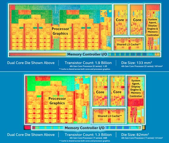 Broadwell-U und Broadwell-Y im Vergleich (Bild: Intel)