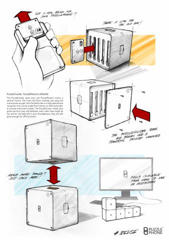 Konzeptzeichnungen zum Puzzle Cluster (Bild: Circular Devices)