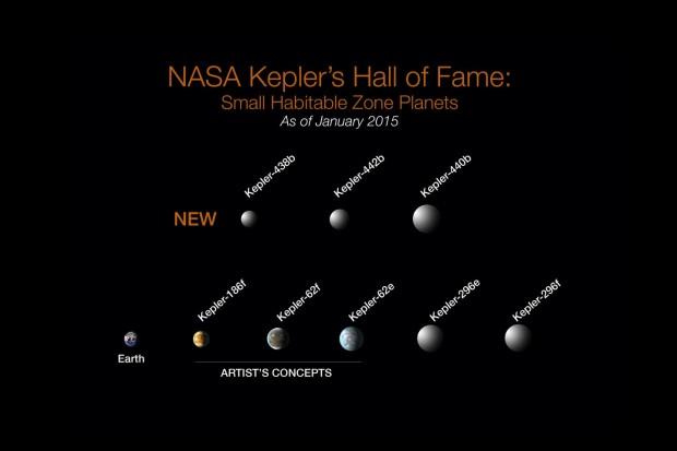 Das Weltraumteleskop Kepler hat über 1.000 Planeten entdeckt. Einige davon sind der Erde sehr ähnlich. (Bild: Nasa)