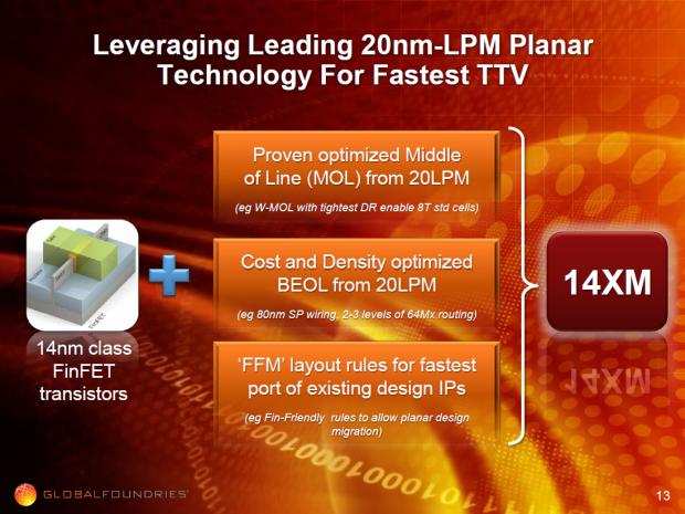 Der verworfene 14XM-Prozess fertigt wie 14nmFinFET und 16FF nur die Transistoren in 14nm. (Bild: Globalfoundries)