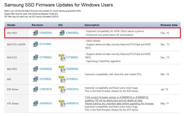 Die fehlerhafte Firmware EXM02B6Q für die 850 Pro wird nicht mehr zum Download angeboten. (Bild: Samsung)