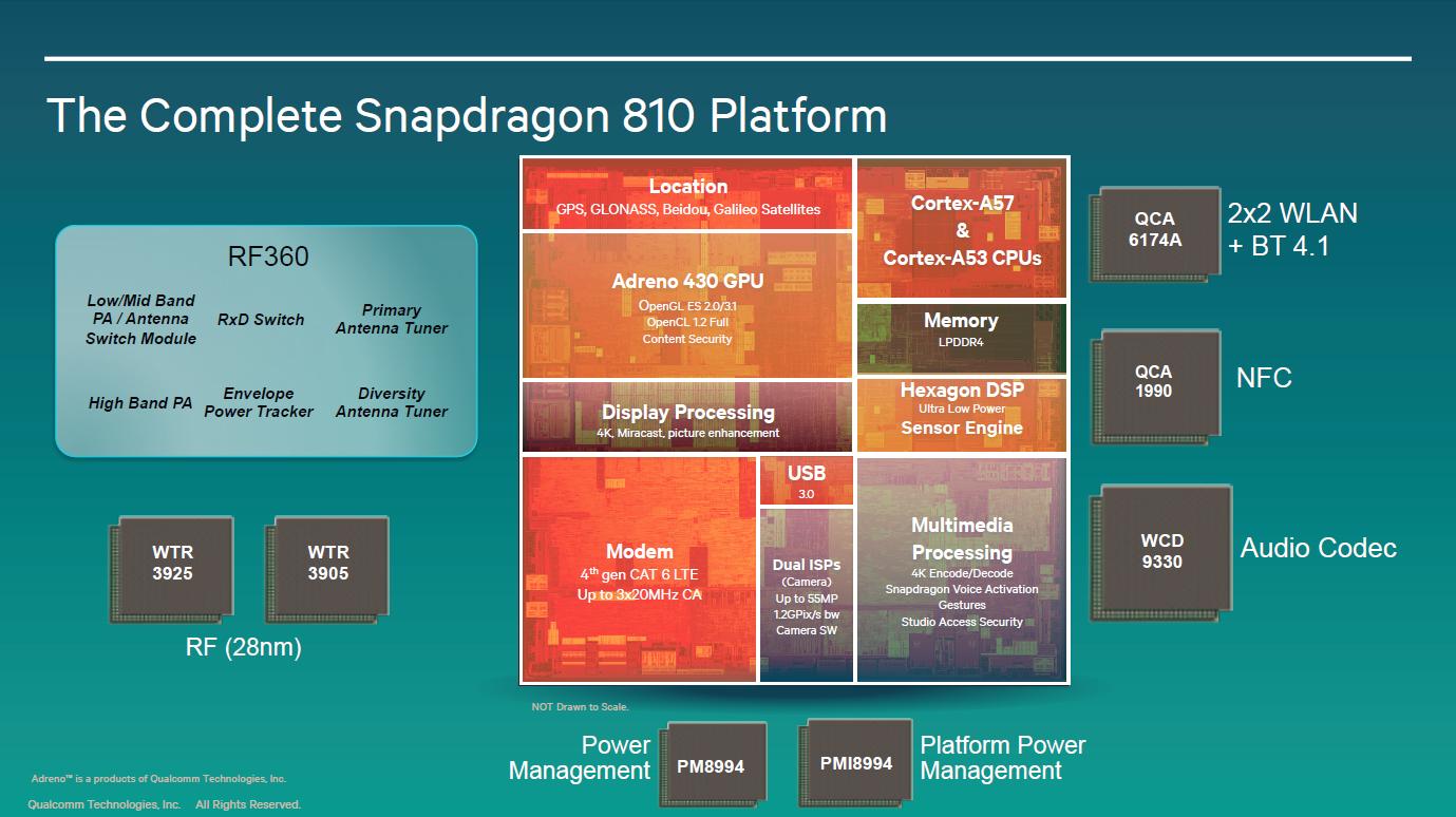 Snapdragon 810 ausprobiert: Der bisher schnellste Smartphone-Chip - Snapdragon 810 (Bild: Qualcomm)