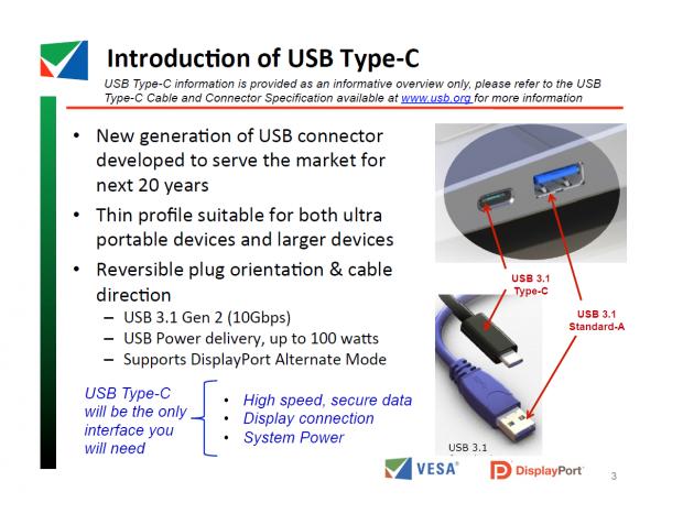Übersicht zu USB 3.1 (Bild: Vesa)