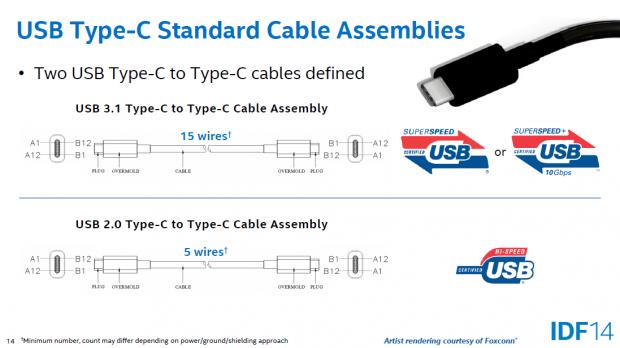 Kabel mit Stecker Typ C an beiden Enden können USB 3.1 und USB 2.0 oder nur USB 2.0. (Bild: Intel)