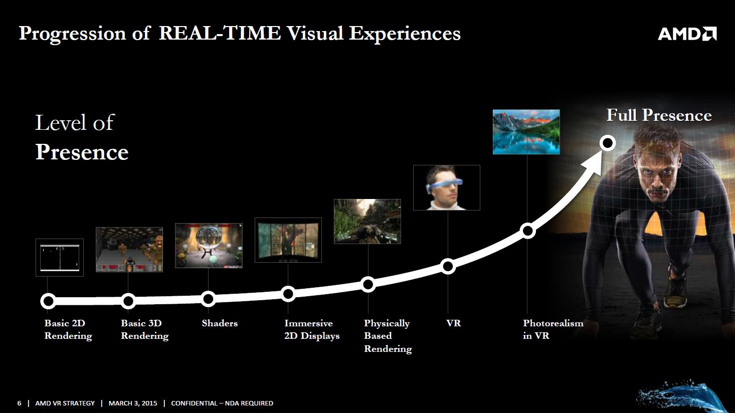 Virtual Reality: AMDs Liquid VR nutzt eine Grafikkarte pro Auge - Liquid VR (Bild: AMD)