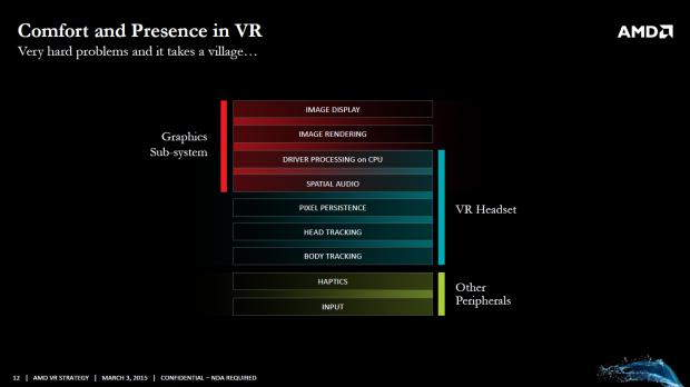 Liquid VR (Bild: AMD)