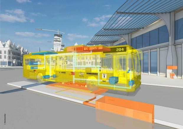 ... braucht eine große Ladestation unter dem Bus. (Grafik: Bombardier Transportation)